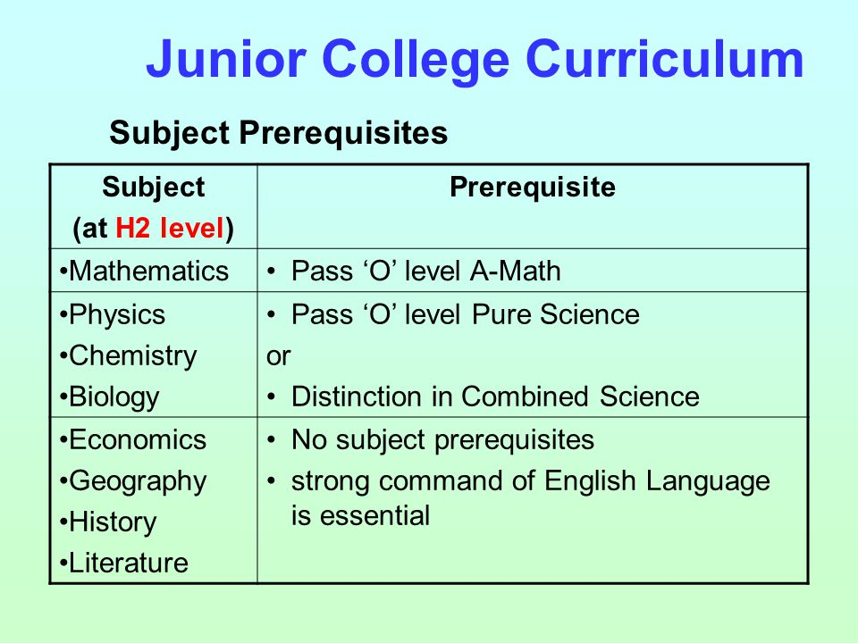 Junior College Curriculum Subject (at H2 level) Prerequisite MathematicsPass 'O' level A-Math Physics Chemistry Biology Pass 'O' level Pure Science or Distinction in Combined Science Economics Geography History Literature No subject prerequisites strong command of English Language is essential Subject Prerequisites