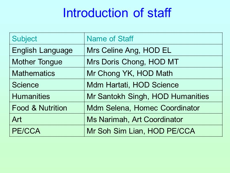 Introduction of staff SubjectName of Staff English LanguageMrs Celine Ang, HOD EL Mother TongueMrs Doris Chong, HOD MT MathematicsMr Chong YK, HOD Mat
