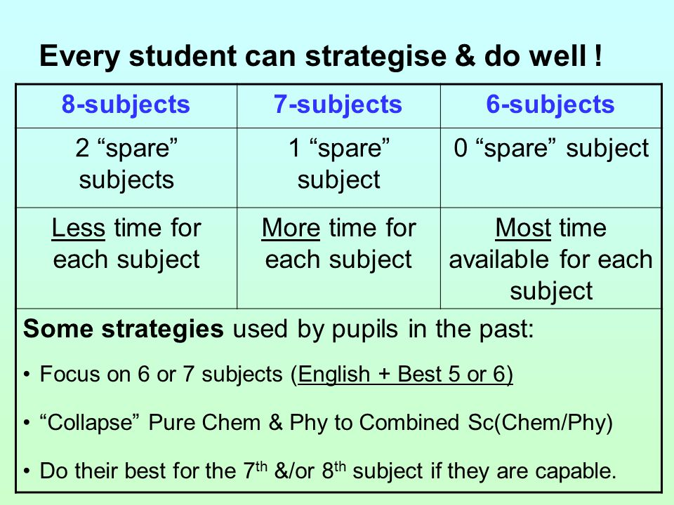Every student can strategise & do well .