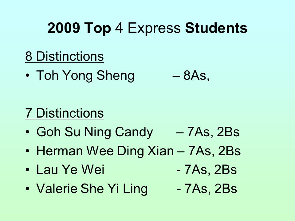 2009 Top 4 Express Students 8 Distinctions Toh Yong Sheng – 8As, 7 Distinctions Goh Su Ning Candy – 7As, 2Bs Herman Wee Ding Xian – 7As, 2Bs Lau Ye Wei - 7As, 2Bs Valerie She Yi Ling - 7As, 2Bs