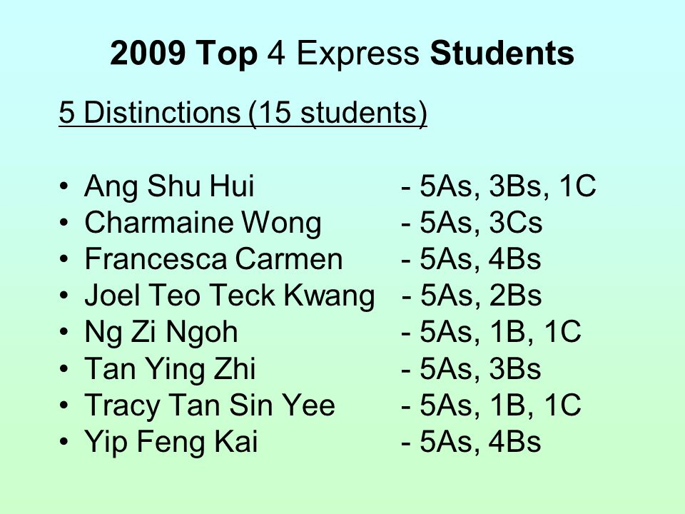 2009 Top 4 Express Students 5 Distinctions (15 students) Ang Shu Hui- 5As, 3Bs, 1C Charmaine Wong - 5As, 3Cs Francesca Carmen - 5As, 4Bs Joel Teo Teck