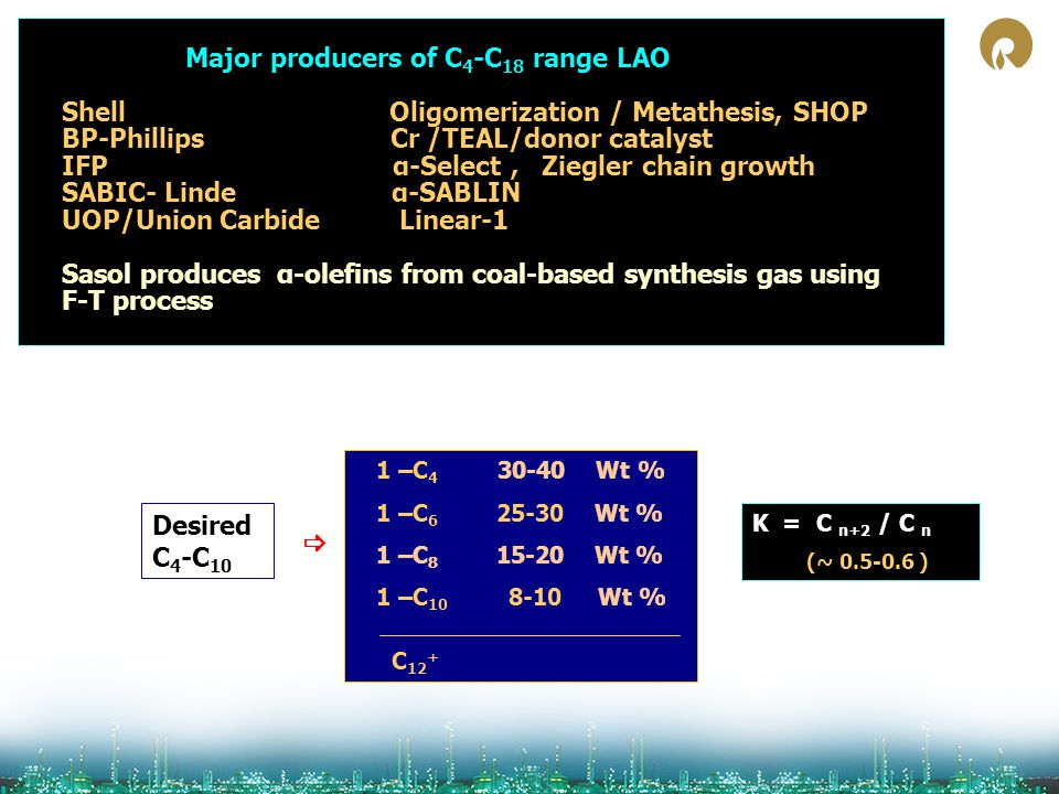 Major producers of C 4 -C 18 range LAO Shell Oligomerization / Metathesis, SHOP BP-Phillips Cr /TEAL/donor catalyst IFP α-Select, Ziegler chain growth
