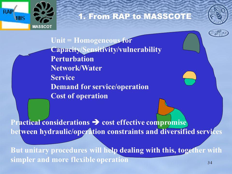 34 MASSCOT 1. From RAP to MASSCOTE Unit = Homogeneous for Capacity/Sensitivity/vulnerability Perturbation Network/Water Service Demand for service/ope