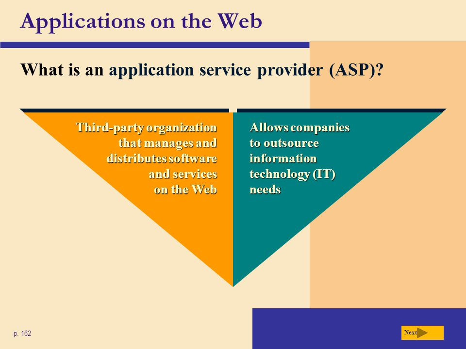 Applications on the Web What is an application service provider (ASP)? p. 162 Third-party organization that manages and distributes software and servi