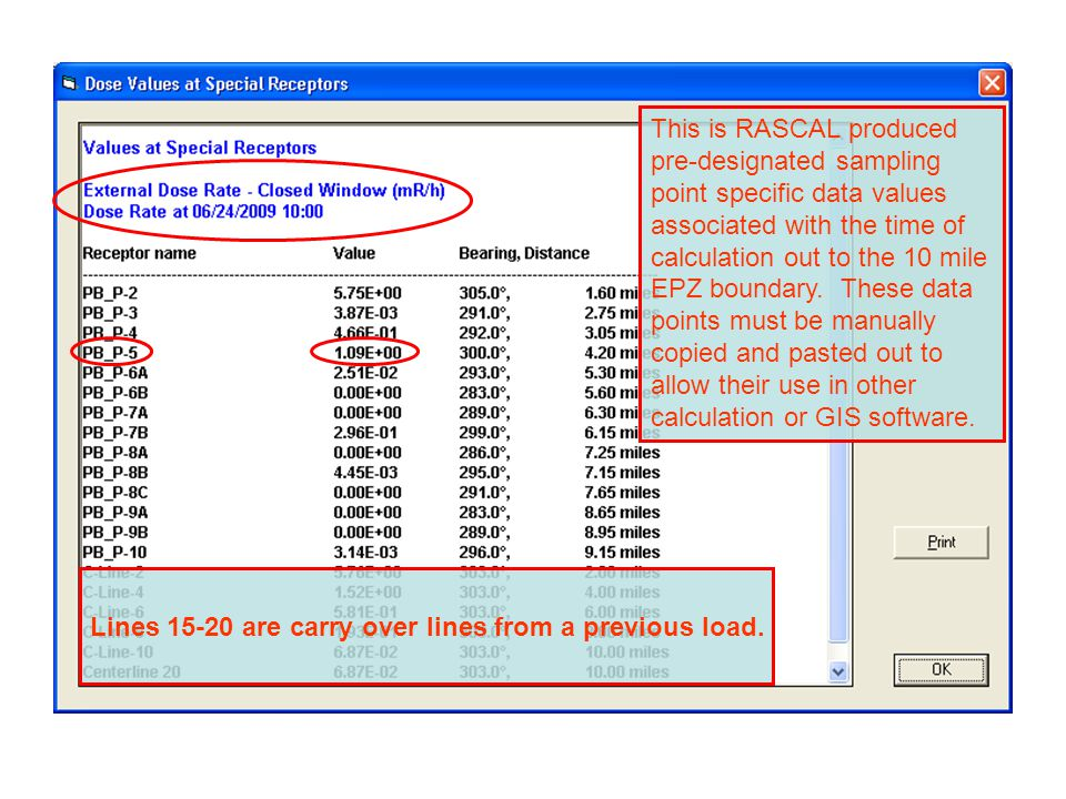 This is RASCAL produced pre-designated sampling point specific data values associated with the time of calculation out to the 10 mile EPZ boundary. Th
