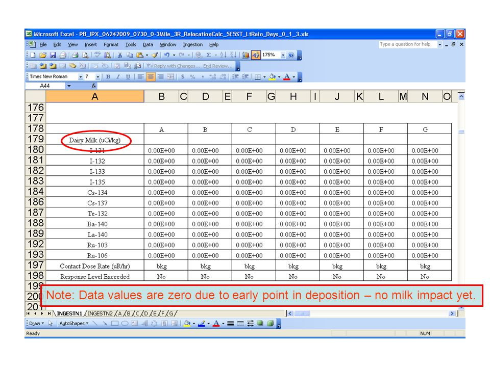 Note: Data values are zero due to early point in deposition – no milk impact yet.