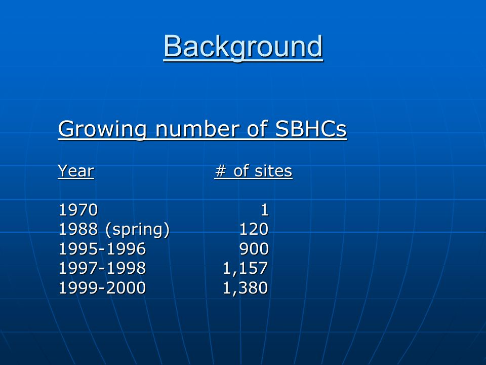 Background Growing number of SBHCs Year # of sites (spring) , ,380