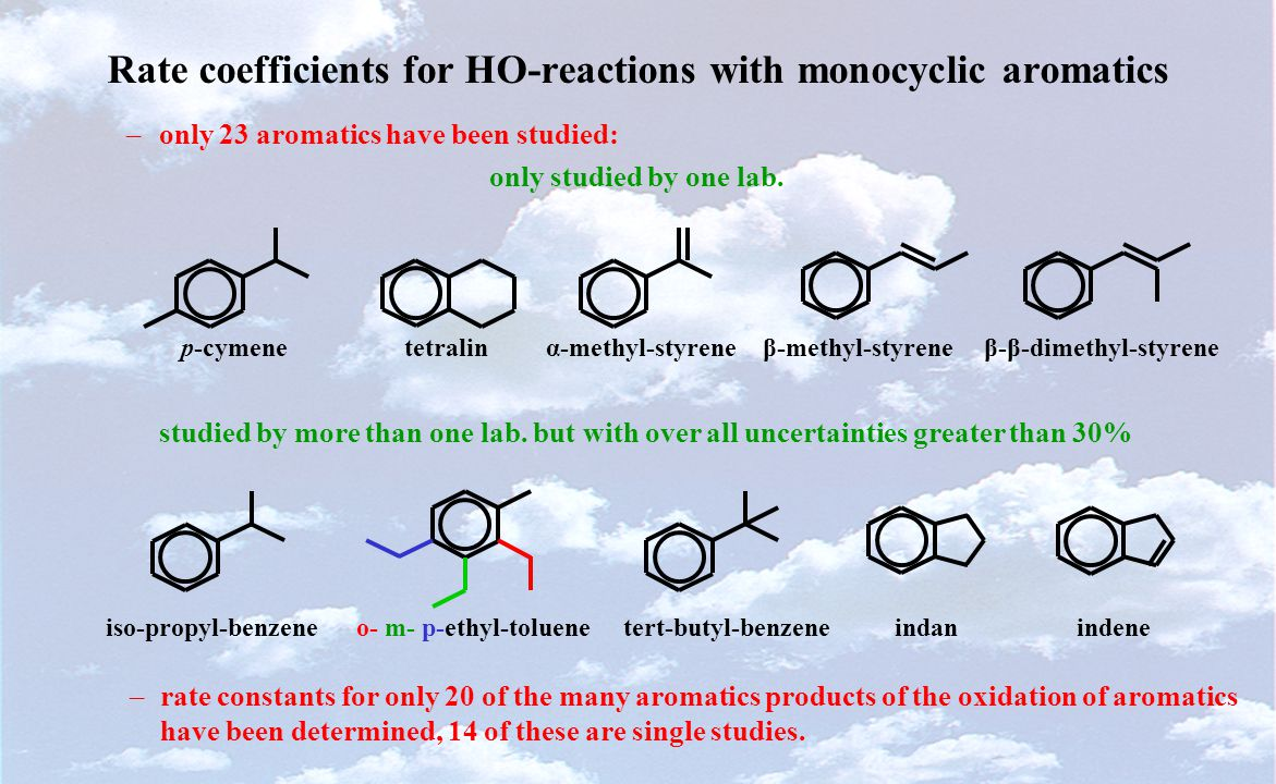 Rate coefficients for HO-reactions with monocyclic aromatics –only 23 aromatics have been studied: only studied by one lab.