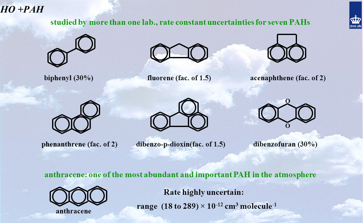 HO +PAH studied by more than one lab., rate constant uncertainties for seven PAHs biphenyl (30%) fluorene (fac.