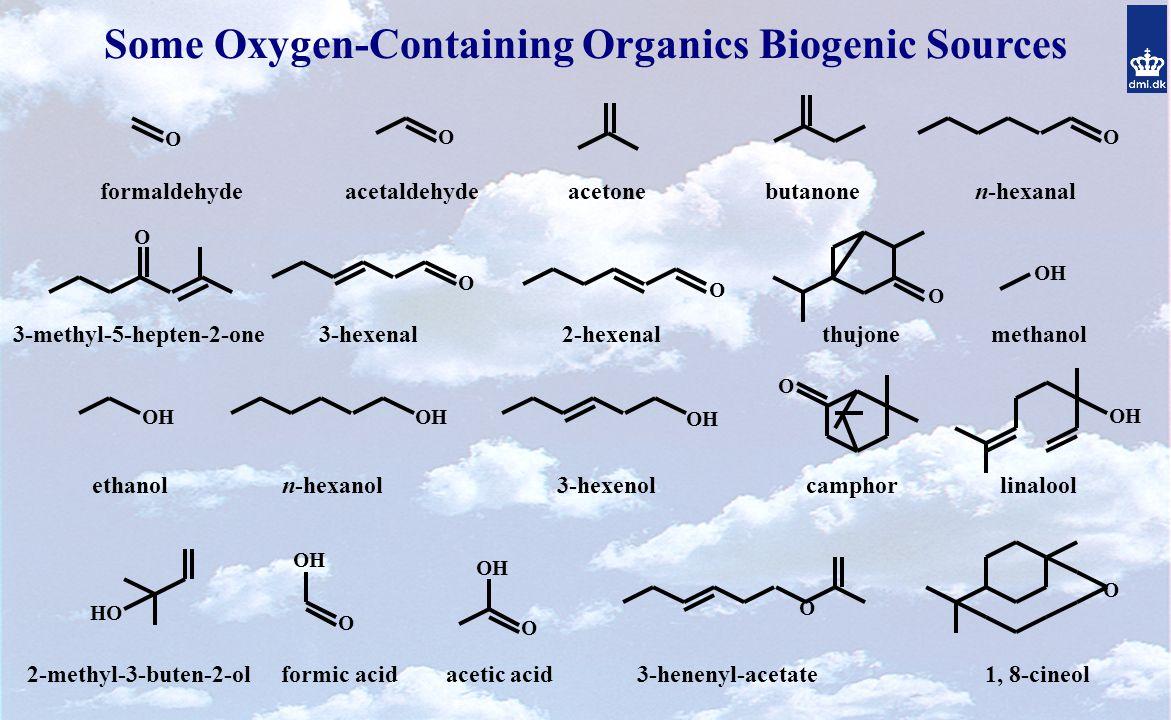 Some Oxygen-Containing Organics Biogenic Sources 3-methyl-5-hepten-2-one 3-hexenal 2-hexenal thujone methanol ethanol n-hexanol 3-hexenol camphor linalool HO formaldehyde acetaldehyde acetone butanone n-hexanal O OH OO O O O O O O O O O 2-methyl-3-buten-2-ol formic acid acetic acid 3-henenyl-acetate 1, 8-cineol