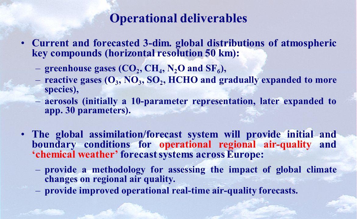 CLRTAP: UN Convertion on Long-Range Trans-boundary Air Polluton