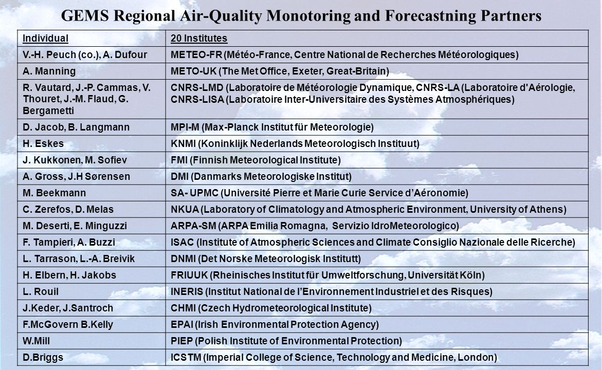 GEMS Regional Air-Quality Monotoring and Forecastning Partners Individual20 Institutes V.-H.