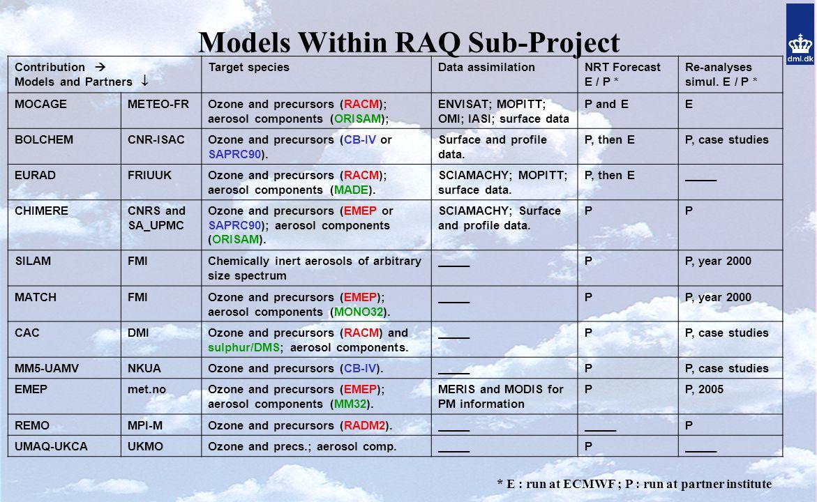 Chemical Schemes in USA-models WORF-CHEM: RADM2 CMAQ: CB-IV, RADM2, RACM, SAPRC99 CAMX: CB-IV with improved isoprene chemistry, SAPRC99
