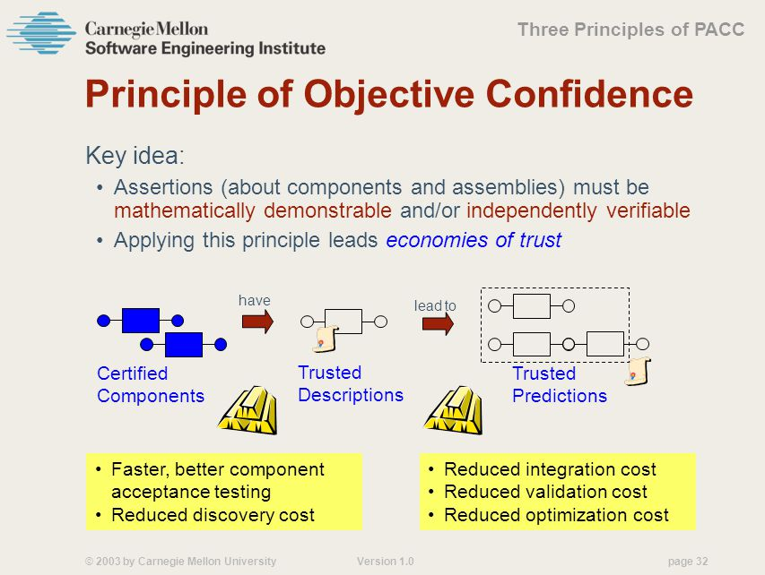 © 2003 by Carnegie Mellon University Version 1.0 page 32 Principle of Objective Confidence Key idea: Assertions (about components and assemblies) must be mathematically demonstrable and/or independently verifiable Applying this principle leads economies of trust Three Principles of PACC Trusted Descriptions Certified Components have Faster, better component acceptance testing Reduced discovery cost Trusted Predictions lead to Reduced integration cost Reduced validation cost Reduced optimization cost