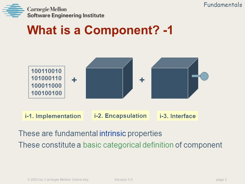 © 2003 by Carnegie Mellon University Version 1.0 page 5 What is a Component.