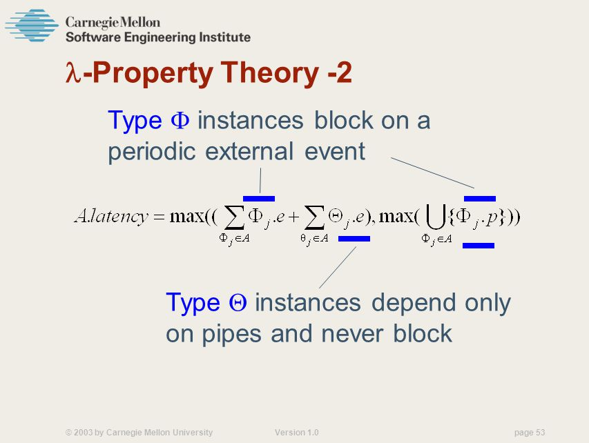 © 2003 by Carnegie Mellon University Version 1.0 page 53 -Property Theory -2 Type  instances block on a periodic external event Type  instances depend only on pipes and never block