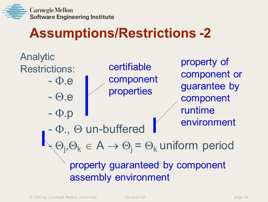 © 2003 by Carnegie Mellon University Version 1.0 page 56 Assumptions/Restrictions -2 - .e - .e - .p - .,  un-buffered -  j,  k  A   j =  k uniform period certifiable component properties property of component or guarantee by component runtime environment property guaranteed by component assembly environment Analytic Restrictions: