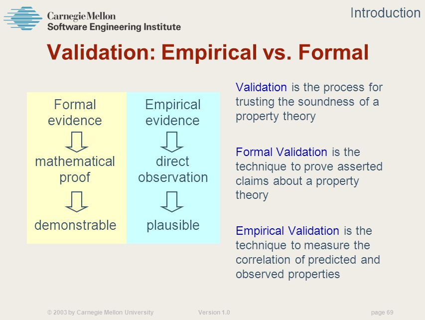 © 2003 by Carnegie Mellon University Version 1.0 page 69 Validation: Empirical vs.