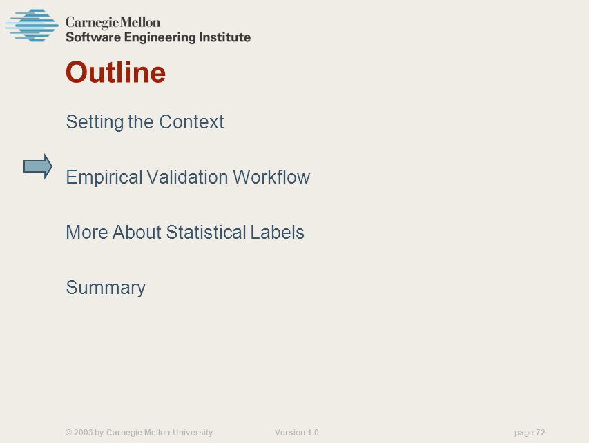 © 2003 by Carnegie Mellon University Version 1.0 page 72 Outline Setting the Context Empirical Validation Workflow More About Statistical Labels Summary