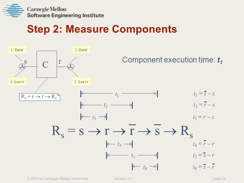 © 2003 by Carnegie Mellon University Version 1.0 page 76 Step 2: Measure Components  r s  C 2: Enter 3: Leave 1: Enter 4: Leave R s = s  r  R s R s = s  r  r  s  R s t1t1 t2t2 t3t3 t4t4 t5t5 t6t6 t 1 = s – s t 2 = r – s t 3 = r – s t 4 = r – r t 5 = s – r t 6 = s – r Component execution time: t 1
