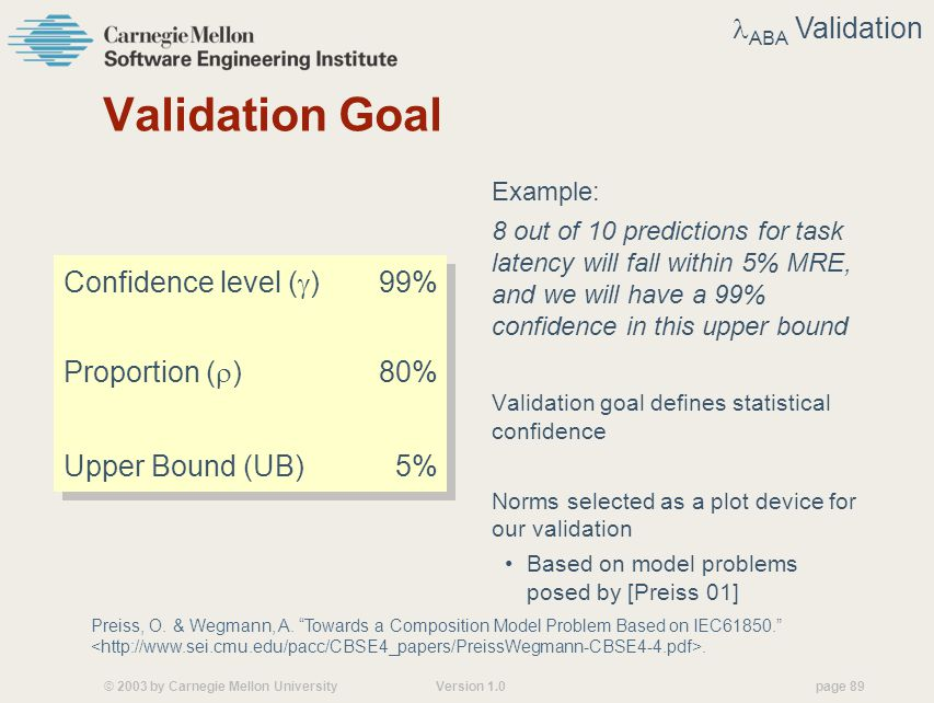 © 2003 by Carnegie Mellon University Version 1.0 page 89 Validation Goal Example: 8 out of 10 predictions for task latency will fall within 5% MRE, and we will have a 99% confidence in this upper bound Validation goal defines statistical confidence Norms selected as a plot device for our validation Based on model problems posed by [Preiss 01] ABA Validation Confidence level (  ) 99% Proportion (  ) 80% Upper Bound (UB)5% Preiss, O.