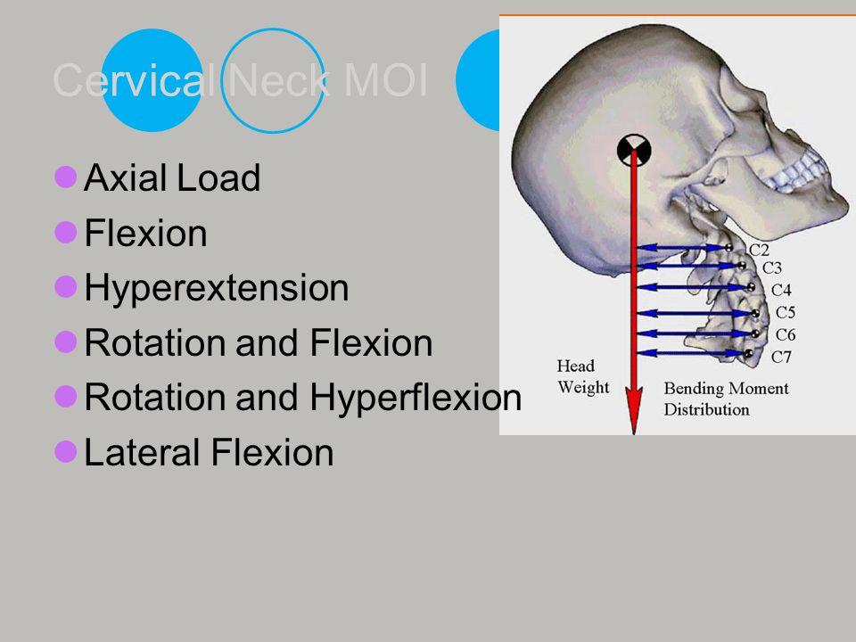 Cervical Neck MOI Axial Load Flexion Hyperextension Rotation and Flexion Rotation and Hyperflexion Lateral Flexion