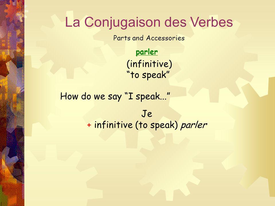 "parler La Conjugaison des Verbes Parts and Accessories (infinitive) ""to speak"" How do we say ""I speak..."" Je + infinitive (to speak) parler"