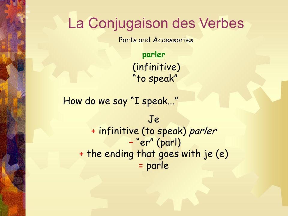 "parler La Conjugaison des Verbes Parts and Accessories (infinitive) ""to speak"" How do we say ""I speak..."" Je + infinitive (to speak) parler – ""er"" (pa"