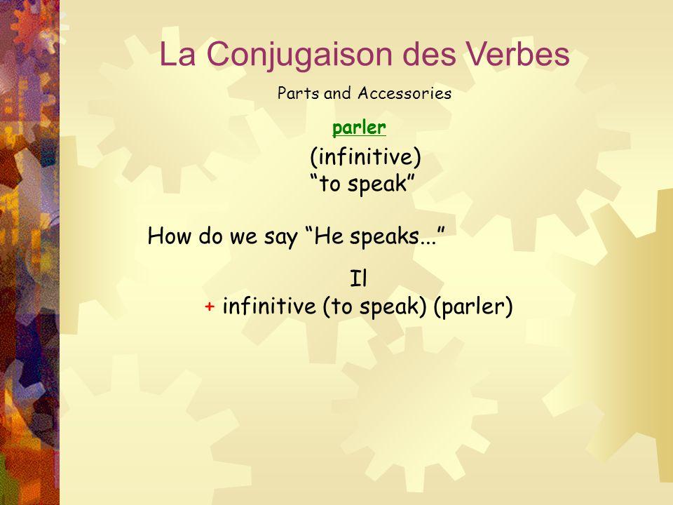"parler La Conjugaison des Verbes Parts and Accessories (infinitive) ""to speak"" How do we say ""He speaks..."" Il + infinitive (to speak) (parler)"