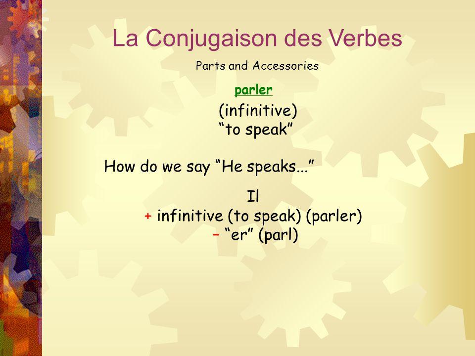 "parler La Conjugaison des Verbes Parts and Accessories (infinitive) ""to speak"" How do we say ""He speaks..."" Il + infinitive (to speak) (parler) – ""er"""