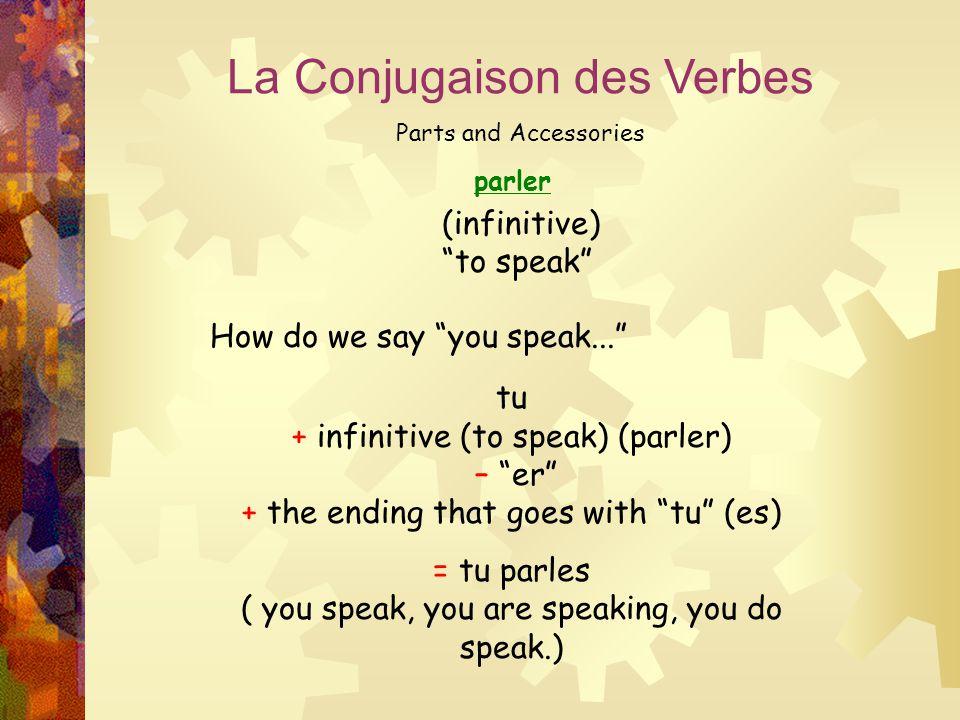 "parler La Conjugaison des Verbes Parts and Accessories (infinitive) ""to speak"" How do we say ""you speak..."" tu + infinitive (to speak) (parler) – ""er"""