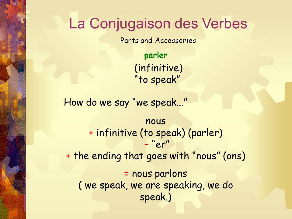 "parler La Conjugaison des Verbes Parts and Accessories (infinitive) ""to speak"" How do we say ""we speak..."" nous + infinitive (to speak) (parler) – ""er"