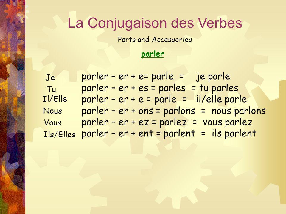 Je Tu Il/Elle Nous Vous Ils/Elles parler La Conjugaison des Verbes Parts and Accessories parler – er + e= parle = je parle parler – er + es = parles =
