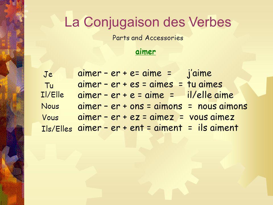 Je Tu Il/Elle Nous Vous Ils/Elles aimer La Conjugaison des Verbes Parts and Accessories aimer – er + e= aime = j'aime aimer – er + es = aimes = tu aim