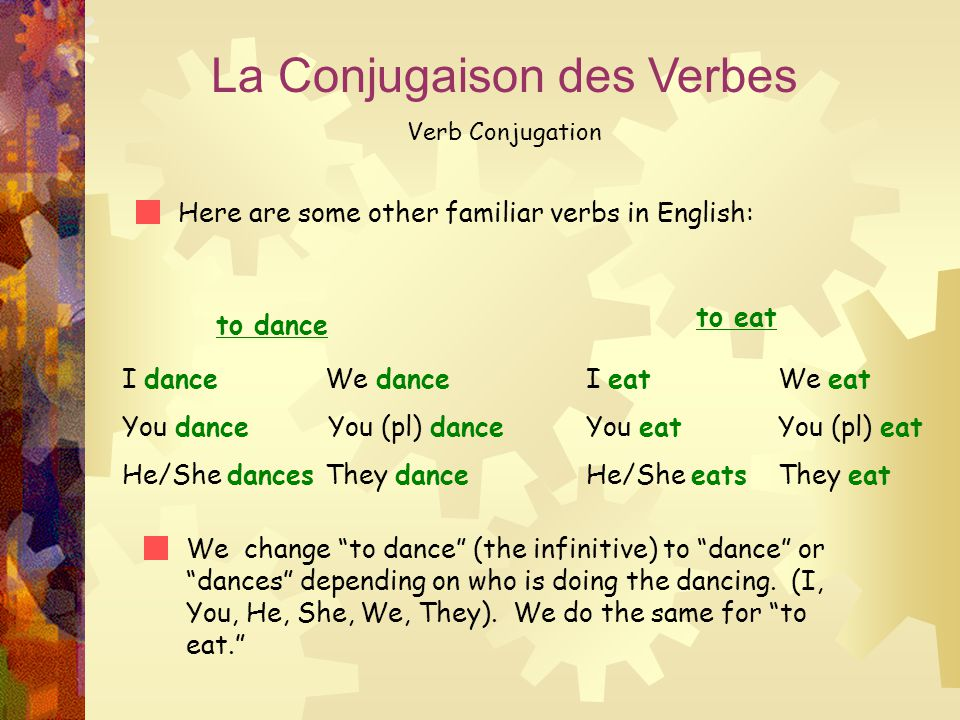 La Conjugaison des Verbes Verb Conjugation Here are some other familiar verbs in English: to dance to eat I dance We dance You dance You (pl) dance He