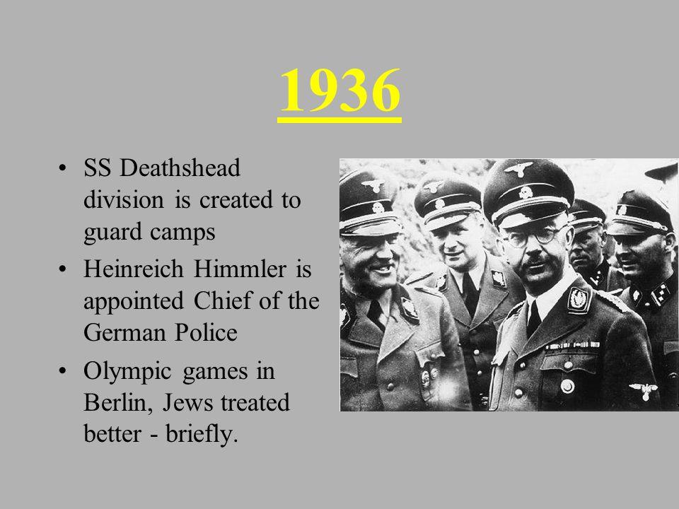 1935- Nuremberg Race Laws