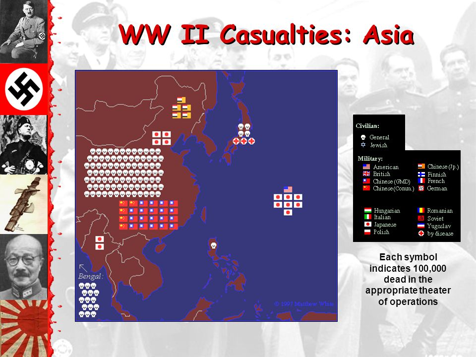 WW II Casualties: Europe Each symbol indicates 100,000 dead in the appropriate theater of operations