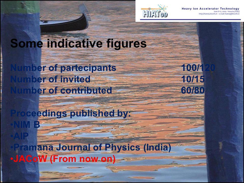 The HIAT09 Conference location: Centro Culturale Don Orione Artigianelli (http://www.donorione-venezia.it/), Dorsoduro Zattere – V enezia (Italy), June 8 th to 12 th 2009.
