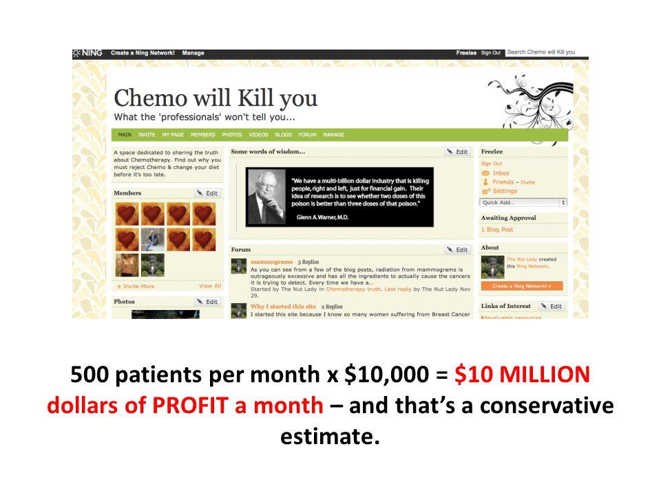 500 patients per month x $10,000 = $10 MILLION dollars of PROFIT a month – and that's a conservative estimate.