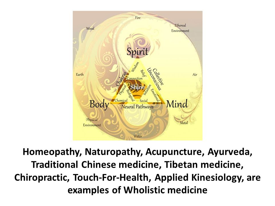 Homeopathy, Naturopathy, Acupuncture, Ayurveda, Traditional Chinese medicine, Tibetan medicine, Chiropractic, Touch-For-Health, Applied Kinesiology, a