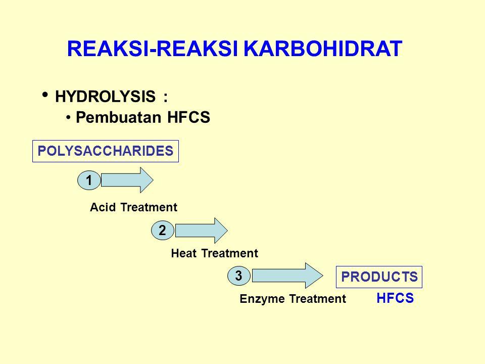 REAKSI-REAKSI KARBOHIDRAT HYDROLYSIS : Pembuatan HFCS POLYSACCHARIDES Acid Treatment Heat Treatment Enzyme Treatment 1 2 3 PRODUCTS HFCS