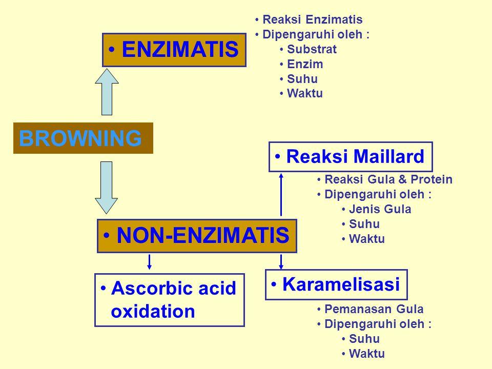 BROWNING ENZIMATIS NON-ENZIMATIS Reaksi Enzimatis Dipengaruhi oleh : Substrat Enzim Suhu Waktu Reaksi Maillard Karamelisasi Reaksi Gula & Protein Dipengaruhi oleh : Jenis Gula Suhu Waktu Pemanasan Gula Dipengaruhi oleh : Suhu Waktu Ascorbic acid oxidation