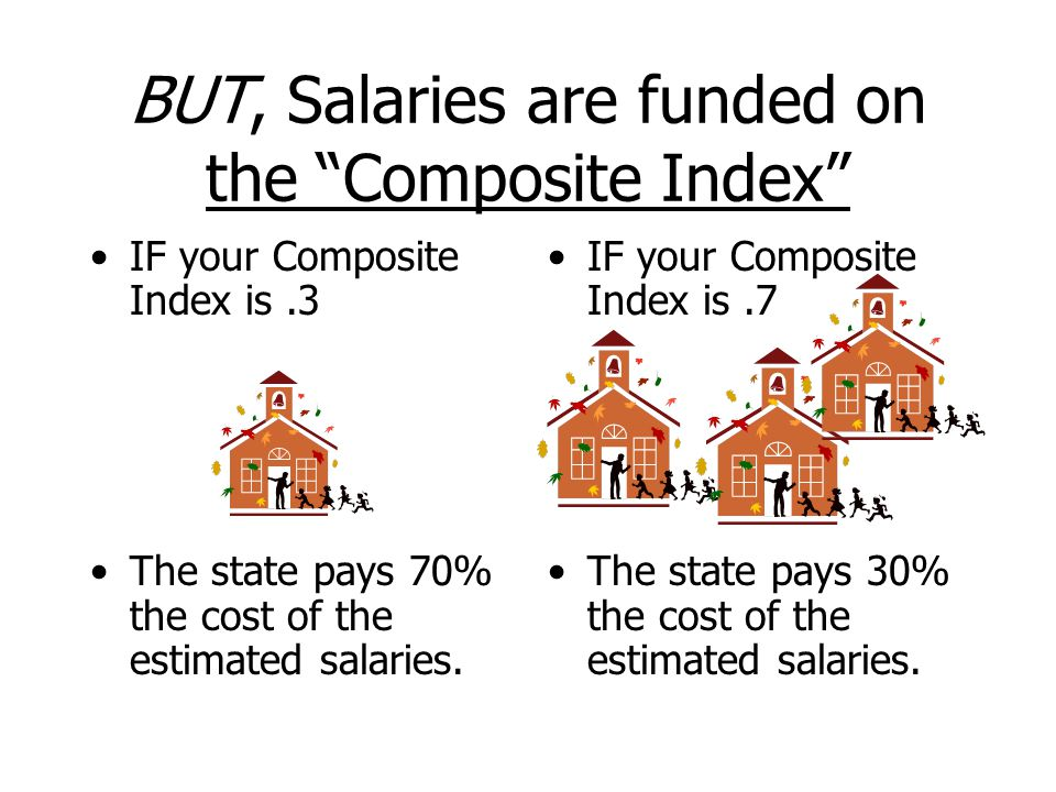 "BUT, Salaries are funded on the ""Composite Index"" IF your Composite Index is.3 The state pays 70% the cost of the estimated salaries. IF your Composit"