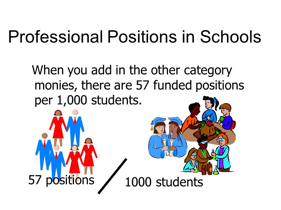Professional Positions in Schools When you add in the other category monies, there are 57 funded positions per 1,000 students. 57 positions 1000 stude