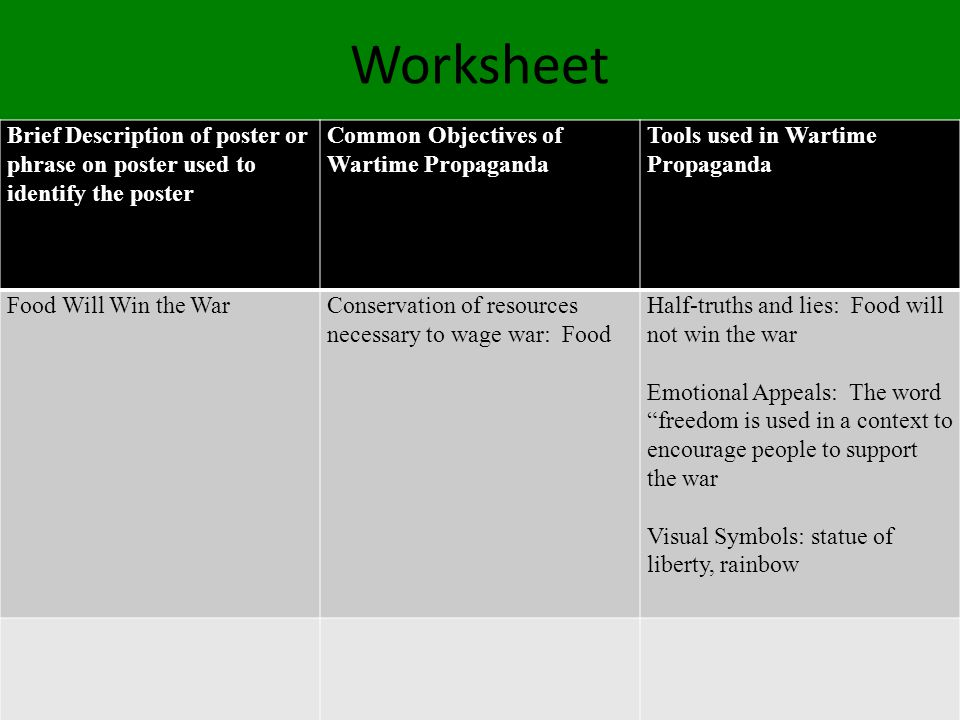 Worksheet Brief Description of poster or phrase on poster used to identify the poster Common Objectives of Wartime Propaganda Tools used in Wartime Pr