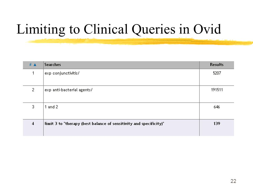 22 Limiting to Clinical Queries in Ovid