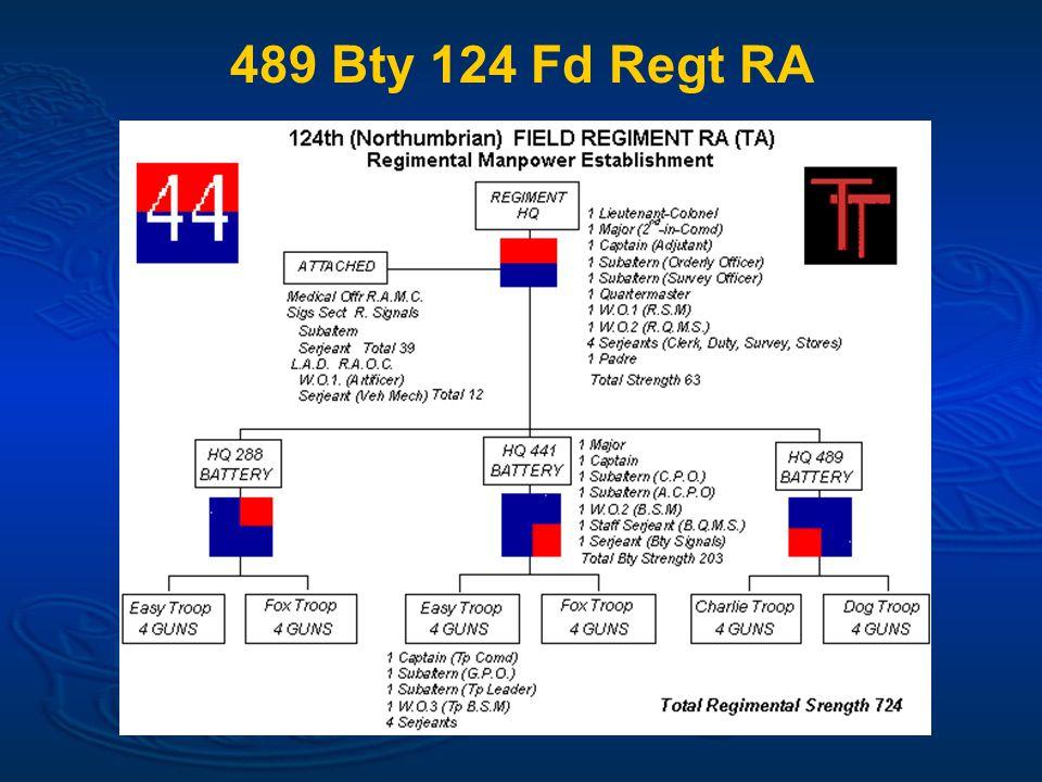 489 Bty 124 Fd Regt RA