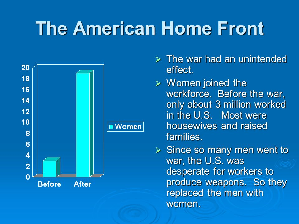 The American Home Front  The war had an unintended effect.