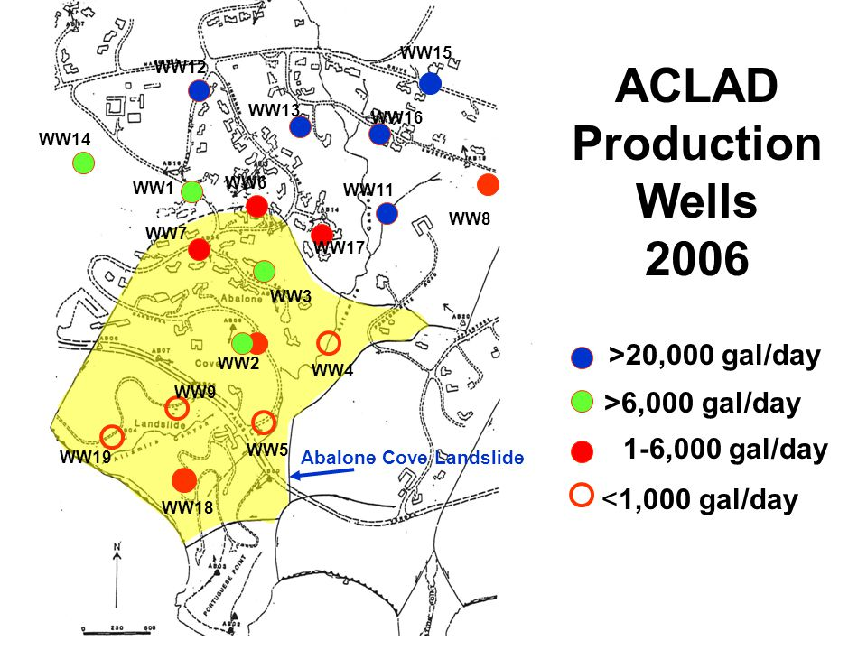 ACLAD Production Wells 2006 >6,000 gal/day 1-6,000 gal/day <1,000 gal/day WW1 WW14 WW12 WW13 WW15 WW16 WW8 WW11 WW17 WW6 WW7 WW3 WW2 WW4 WW9 WW5 WW19