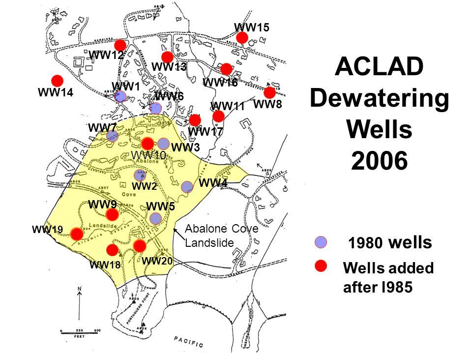 Wells added after l985 ACLAD Dewatering Wells 2006 1980 wells WW6 WW1 WW14 WW12 WW13 WW11 WW8 WW16 WW15 WW17 Abalone Cove Landslide WW18 WW19 WW9 WW20